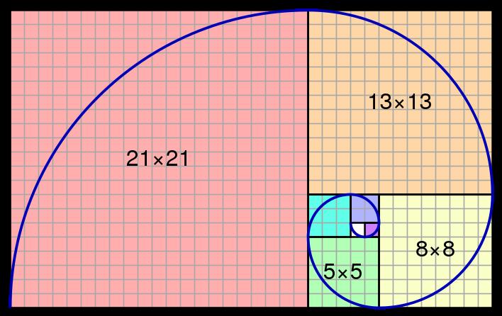 Shortest Fibonacci